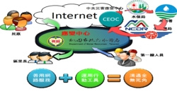Taoyuan City Water Resources Information System